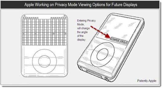 Apple Privacy Display