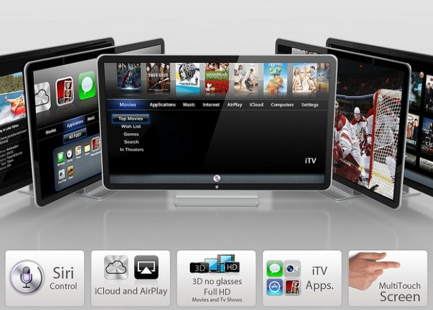 Apple iTV HDTV_4