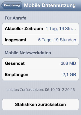 datenverbrauch-iphone