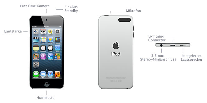 ipodtouch-5g-2013