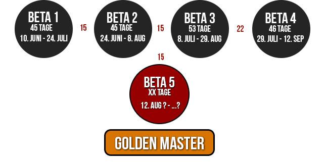 iOS-7-Beta-5-und-Golden-Master