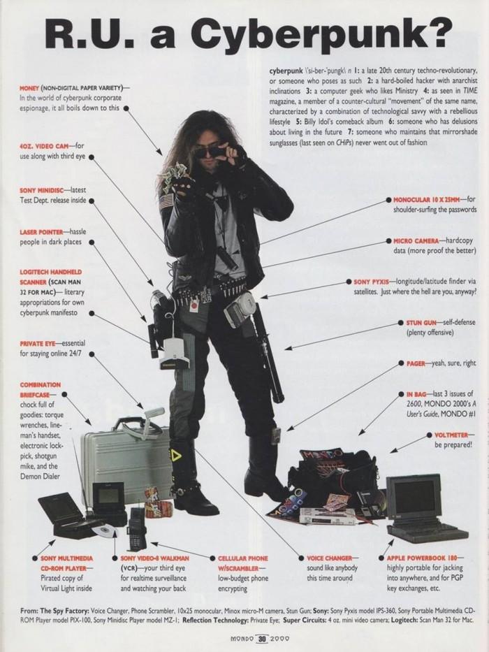 Bist Du ein Cyberpunk? Die 90er verraten es Dir!