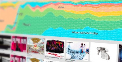 google-music-timeline-cover
