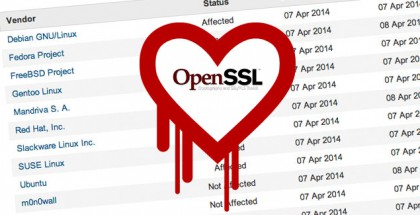 OpenSSL-cover-weblogit