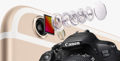 canon-vs-iphone-6-plus-cover