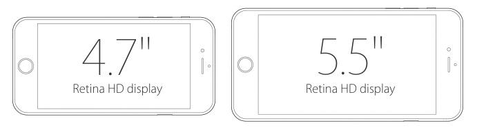 iPhone-6-Displaysize