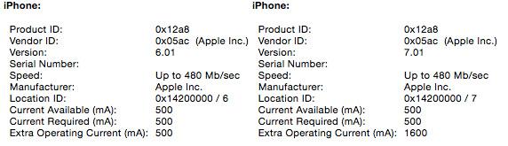 iphone-6-Ladeprofil