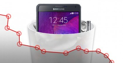 samsung-in-der-tonne-cover