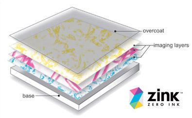zinc_coatings