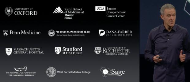 Beteiligte Hochschulen