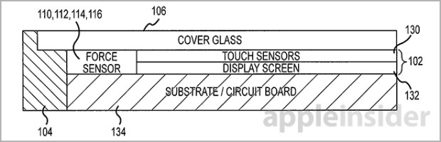 Force Touch Patent