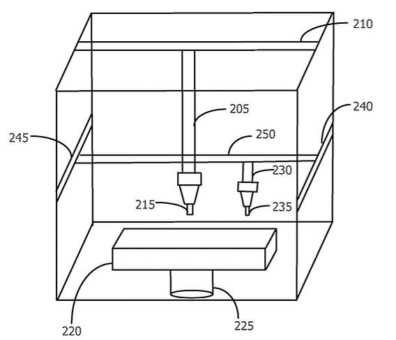 Apple-3D-Farbdrucker-Patent
