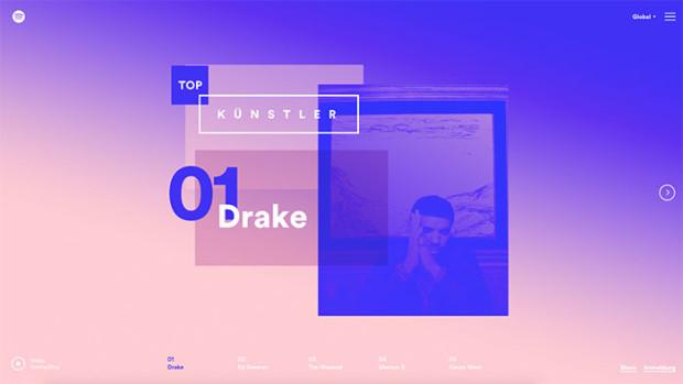Spotify-2015-Global